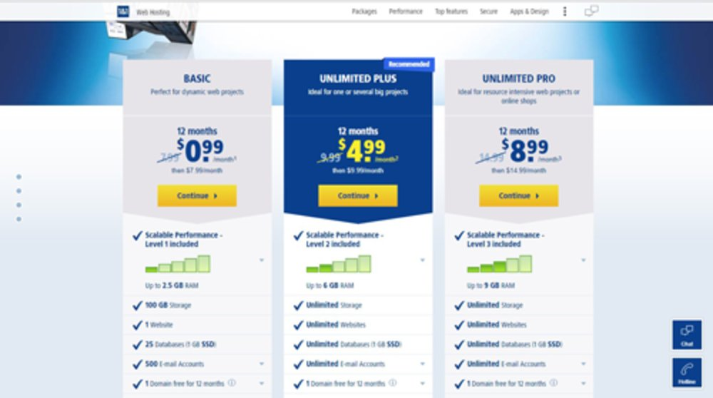 1&1 offers three shared hosting plans at an affordable price. Once the introductory period has ended (after the first year), plans are $7.99, $9.99 and $14.99 per month, which is still very reasonable compared to other hosting solution plans.
