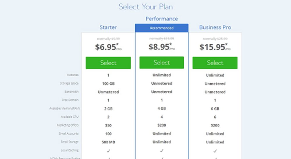 Bluehost has three affordable cloud hosting plans. The Performance and Business Pro plans offer unlimited websites, email accounts and email storage.