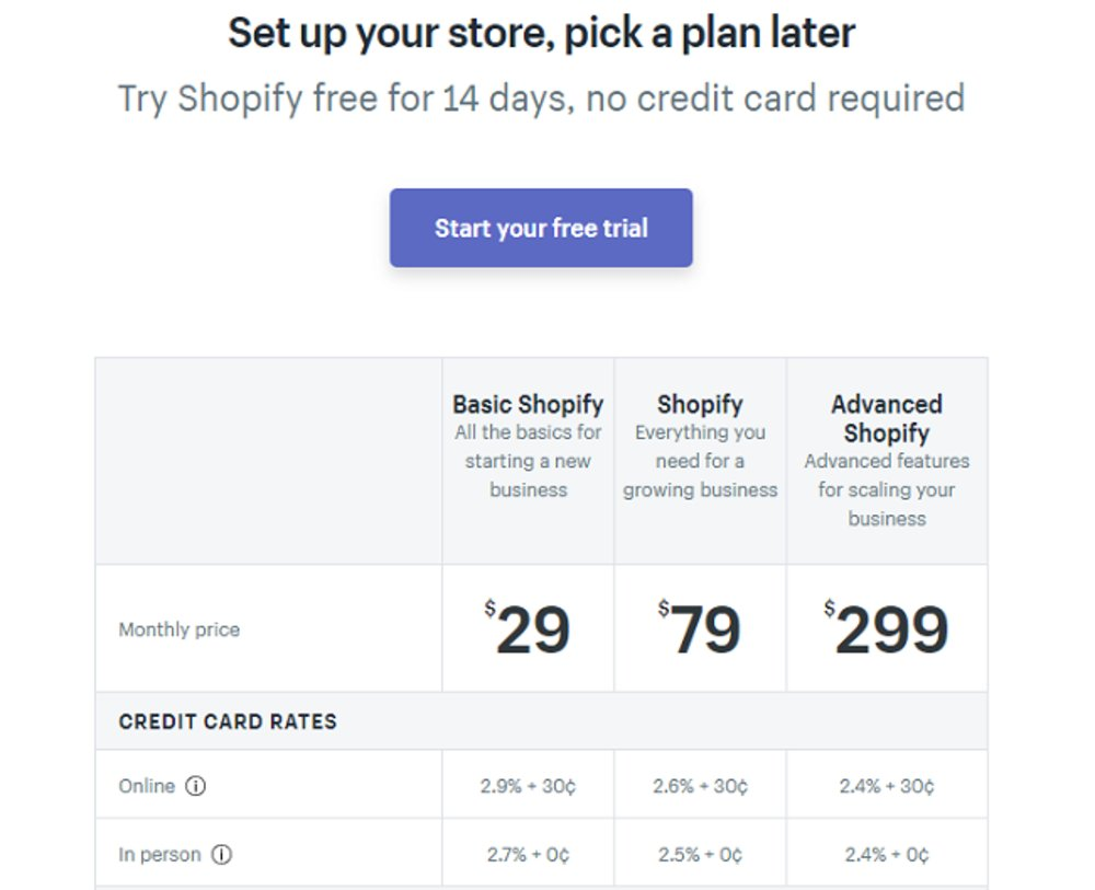 Shopify Payments Review 2018 | Mobile Credit Card Processing