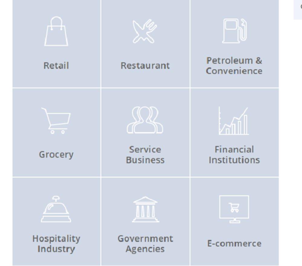 Sekure Merchant Solutions Review Credit Card Processor