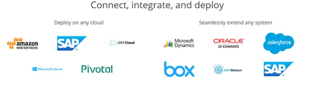 Mendix integrates with other solutions and services. It runs alongside Cloud Foundry, Amazon Web Services and other IaaS providers.