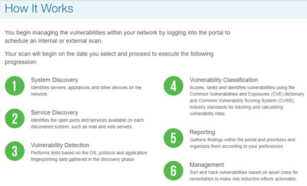 Trustwave Review 2018 | Network Security Service Reviews