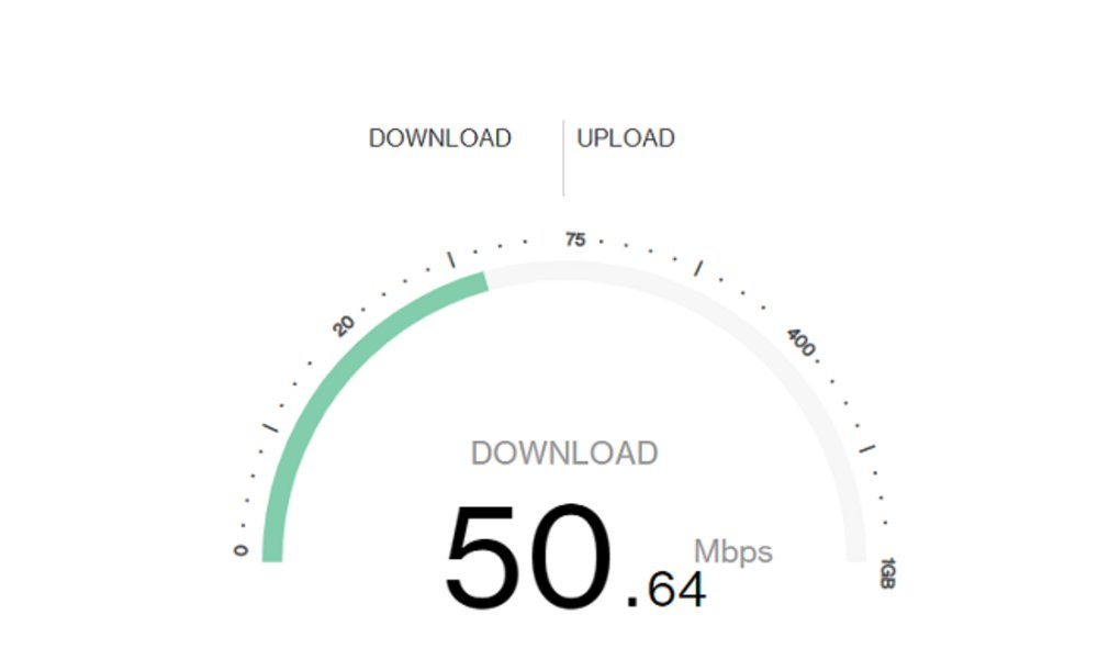 Verizon's website allows you to test your current internet speeds.