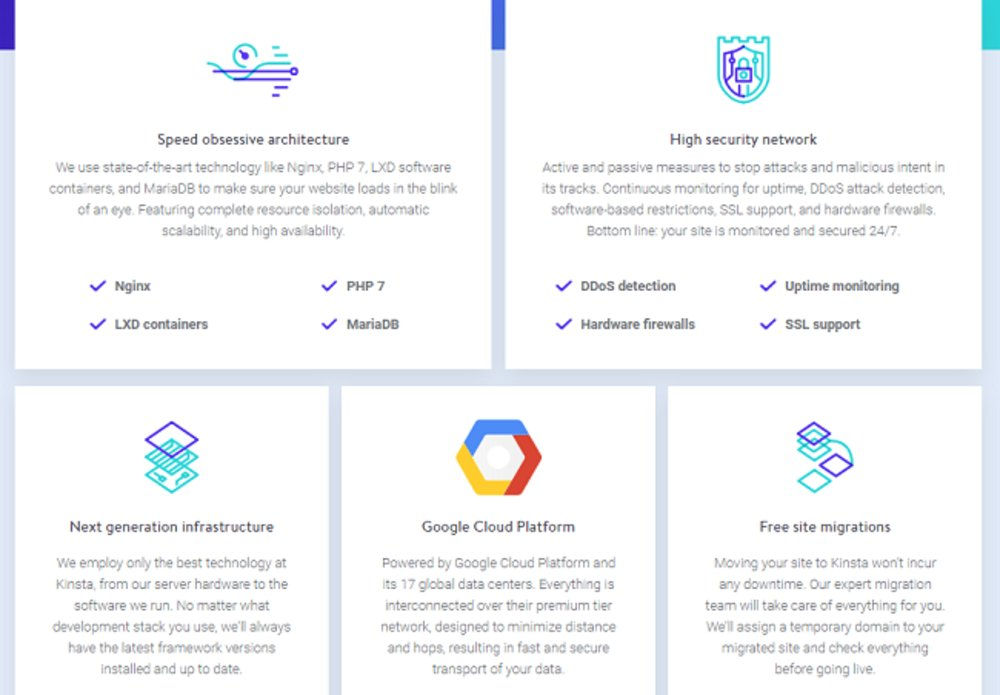 A high security network headlines Kinsta's different features.