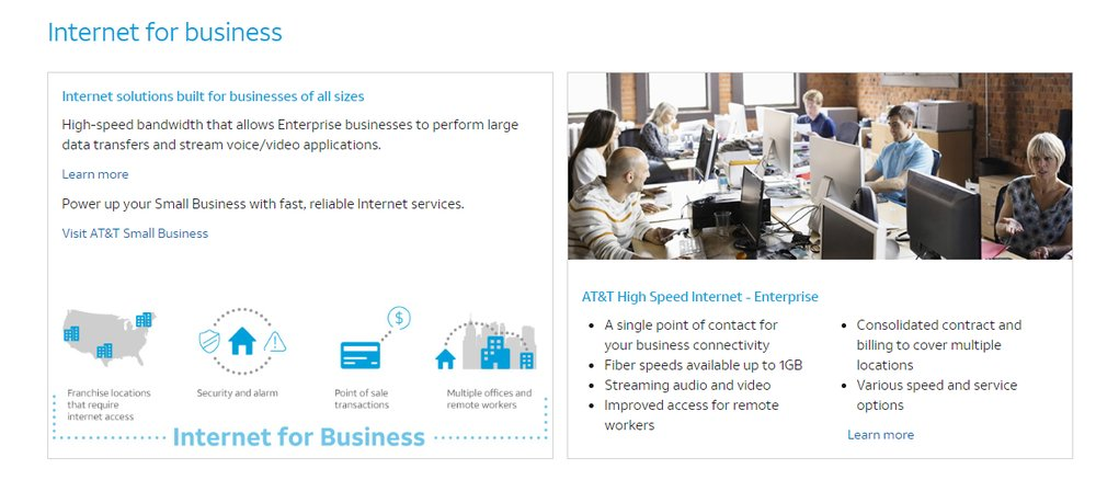 AT&T provides high-speed internet service to businesses of all sizes, small or large. Depending on your business's location, you can either access the company's DSL or fiber optic networks.
