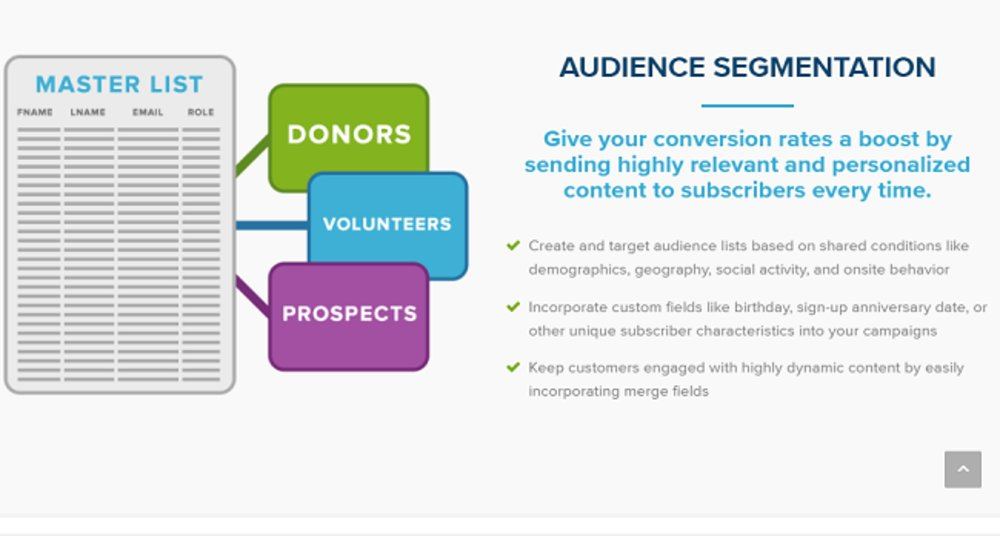 Like many email marketing tools, iContact allows for simple customer segmentation.