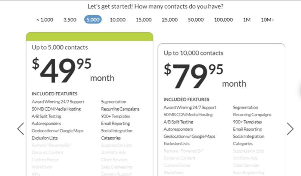 Pricing varies based on your number of subscribers. Campaigner doesn't have a free version for small email campaigns.