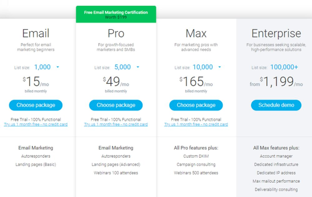 The Pro pricing option comes with a free email marketing certification.