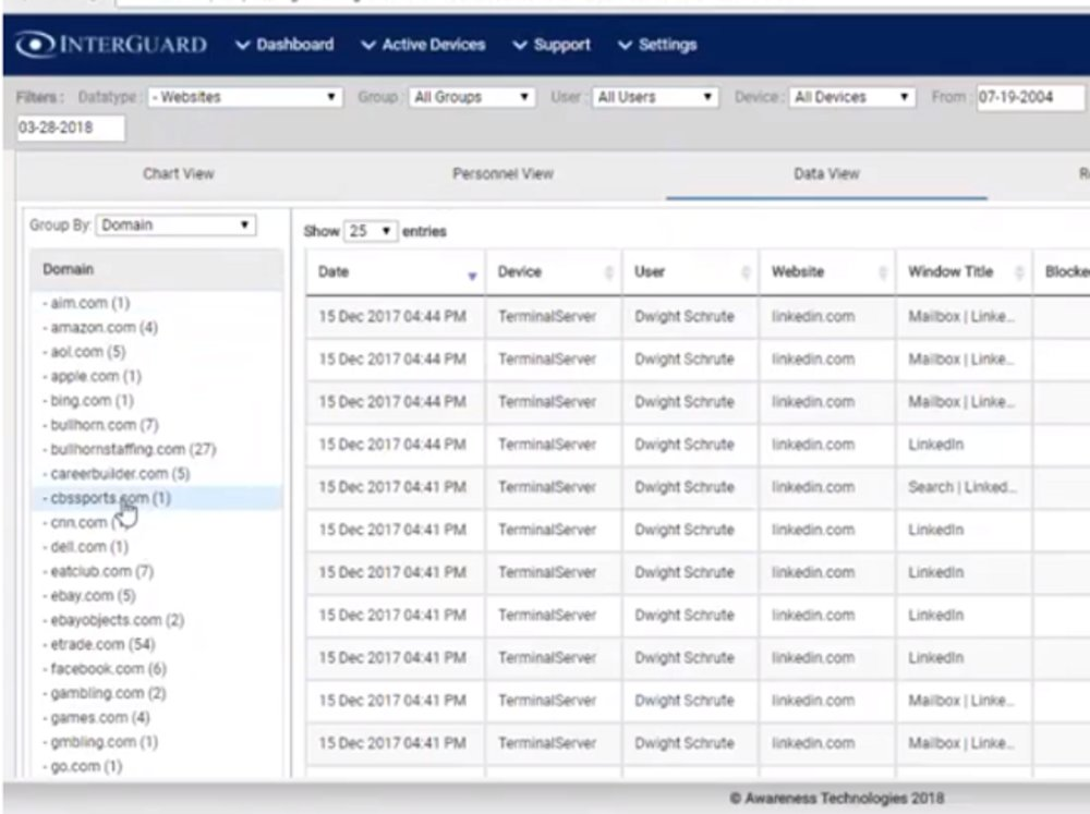 The user interface can be a bit clunky, and we believe InterGuard requires a more detailed learning curve than some of the other services we reviewed.
