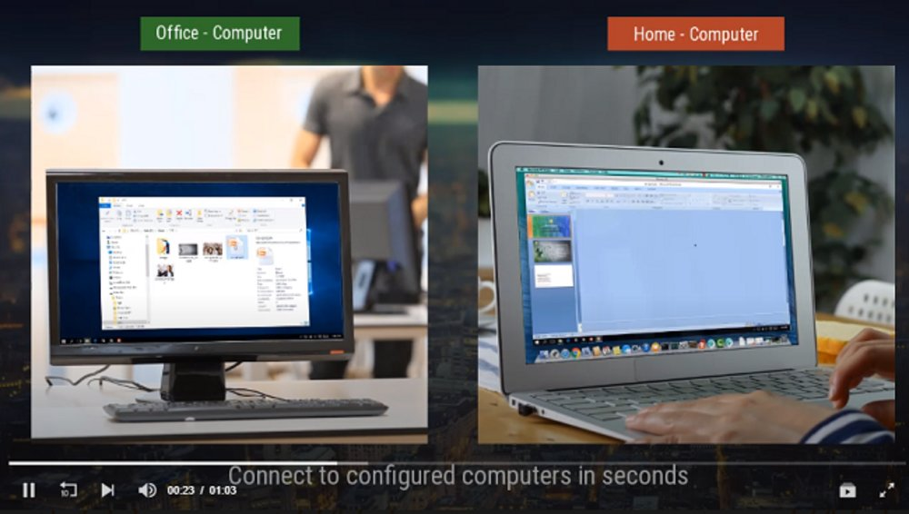 One of RemotePC's strength is the ability to access other devices with just about any device.