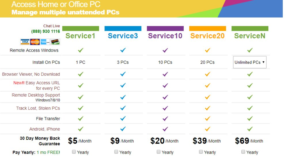 ShowMyPC offers 13 pricing plans in total. We recommend contacting the company's customer service department for help in selecting the best plan for your business.