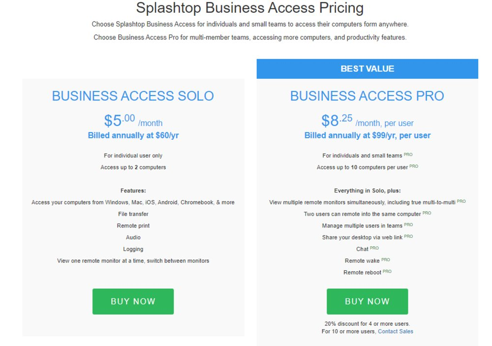 There are two plans within Splashtop's Business Access plan. Both plans offer a number of convenient features for small work teams.
