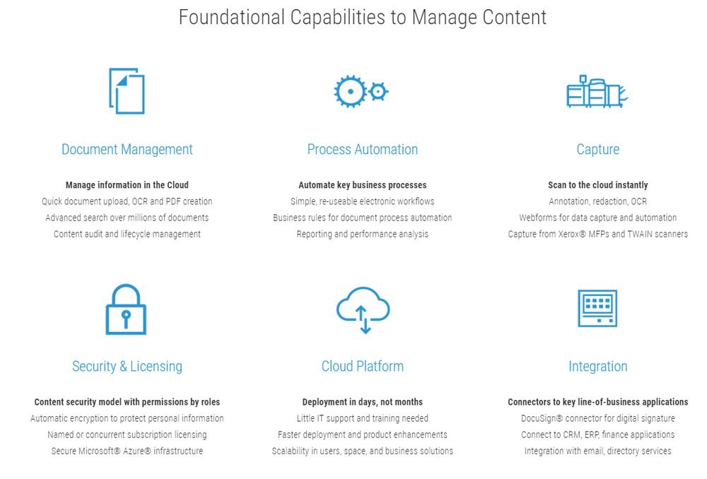 DocuShare Flex is the lighter weight version of DocuShare, Xerox's enterprise document management system. It offers the same features to small businesses in a SaaS product.