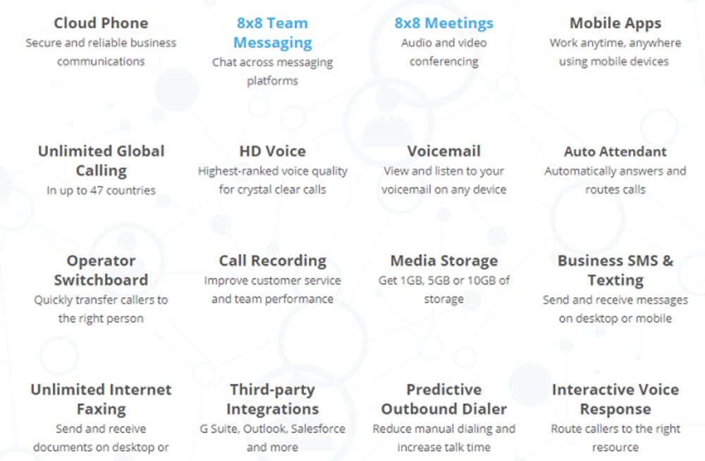 8x8 Review 2019 Business Phone Systems And Voip Reviews
