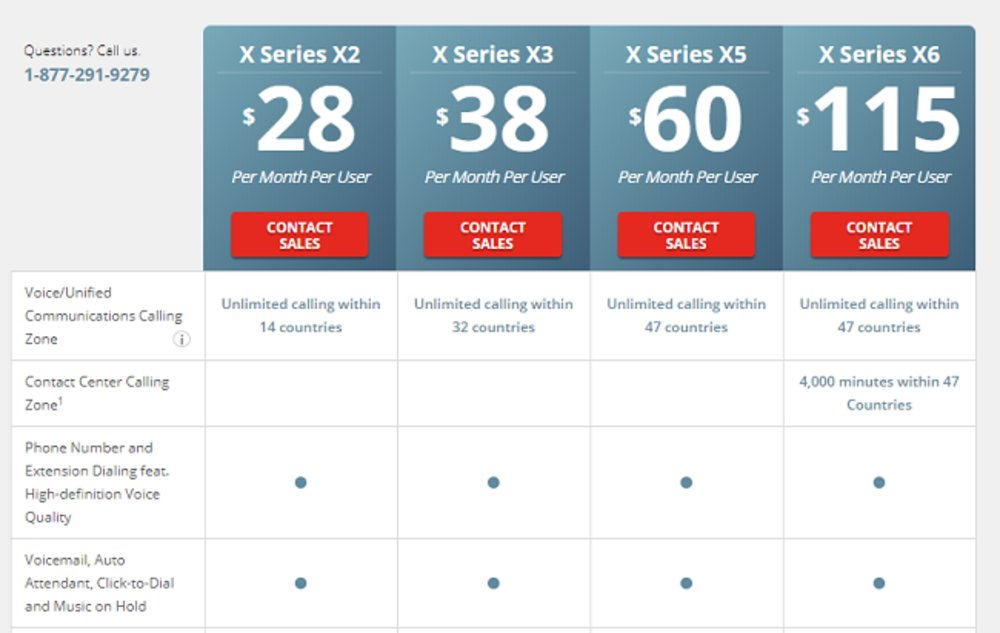 8x8 Review 2019 | Business Phone Systems and VoIP Reviews