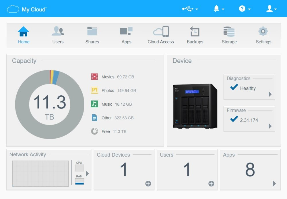 Western Digital Review 2019 | RAID Data Recovery Service Reviews