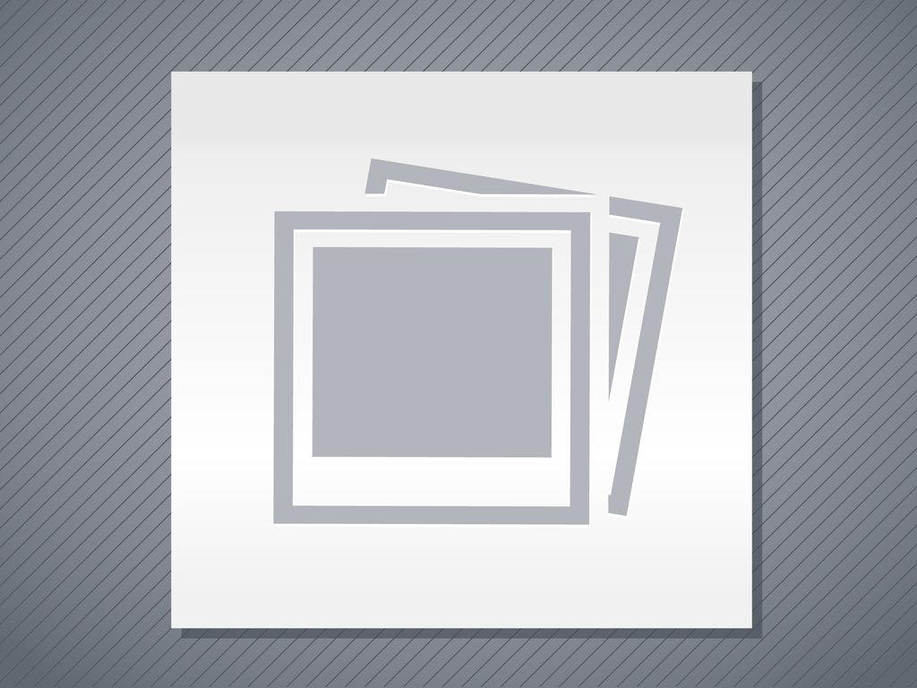 Growth vs. Fixed Mindset Model