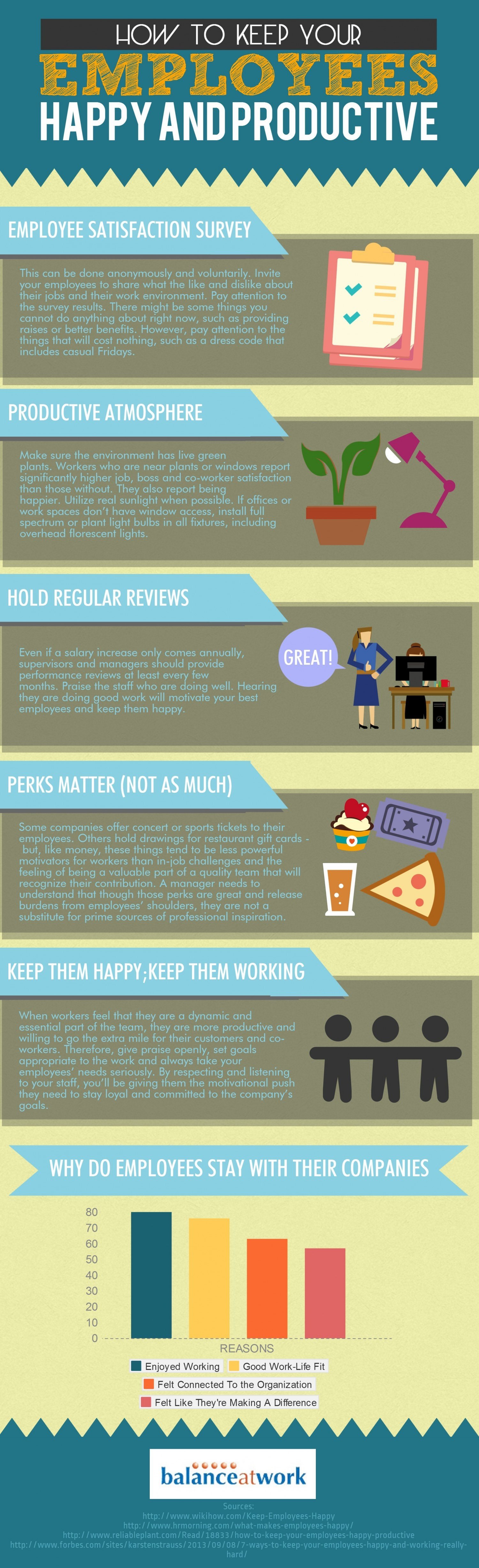 How to Keep your Employees Happy and Productive infographic