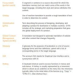 Net-Translators image: The translation terminology is a kind of glossary.