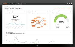 Sysomos image: You can customize the dashboard to get the information you most need.