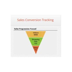 Velaro image: Reports can provide information about how chats translate to completed sales.