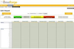 TimeForge Scheduling image: You can schedule employees based on their availability.