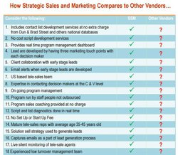 Strategic Sales & Marketing image: You can view a list of the company's features on its website.