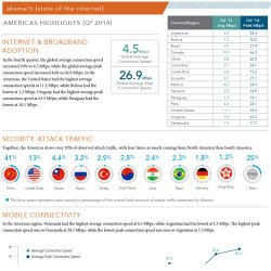 Akamai Kona Site Defender image: Akami's State of the Internet report provides you with interesting statistics about the internet, traffic and DDoS attacks.