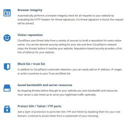 CloudFlare Enterprise image: This chart gives you a general idea of how CloudFlare protects your website.