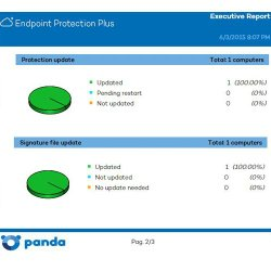 Panda Endpoint Protection Plus image: The reports use graphics to give you a quick visual representation of your network's health.