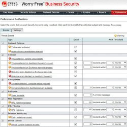 Trend Micro Worry Free Business Security Advanced image: You can set alerts and customize your notifications.
