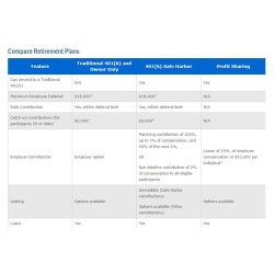 Paychex Image A Comparison Chart Allows You To Compare Diffe Retirement Plan Options