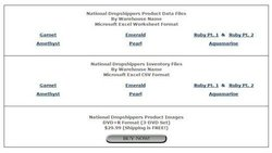 National Dropshippers image: You can download the product inventory for each warehouse.
