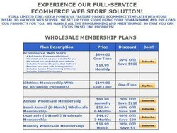 National Dropshippers image: There are a variety of plans with monthly or yearly membership fees.