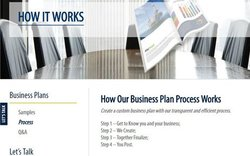 PlanIt Business image: The writing process involves collaboration between you and this business plan service.
