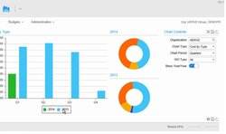 You can view a variety of reports based on information you add to Infor EAM.