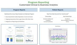 AMC Health image: The platform allows you to keep in-depth records and analytics on your patients.