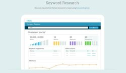 Moz Pro image: Keyword research reports include information on difficulty, opportunity and volume to help you pick the keyword that will best help your site.