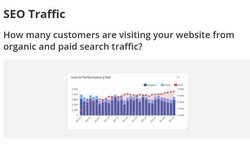 Klipfolio image: Using this tool, you can see if your traffic is coming from organic or paid search results.