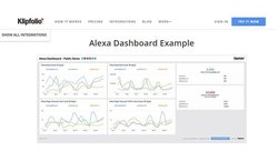 Klipfolio image: The Klipfolio Alexa dashboard is completely customizable, so you only see content most relevant to you.