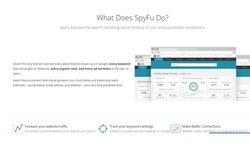 SpyFu image: In addition to helping you research your own campaigns, SpyFu can examine your competitors' SEO strategies.