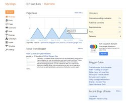 Blogger image: The platform's dashboard keeps you informed on the latest with your blog and gives you access to all features.