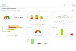 Clarizen image: Clarizen has many different dashboard views available, including a project delivery board.