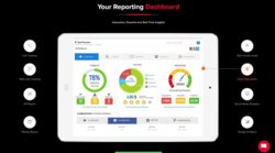 You have access to a dashboard that provides reports and analytics.