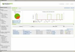 MozyPro's admin dashboard allows you to view your backup progress and reports on system images.