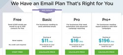 VerticalResponse's pricing plans are detailed and give business owners many options.