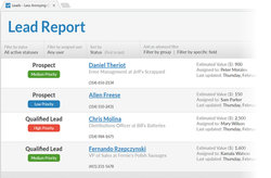 With Less Annoying CRM's Lead Report, you can view at a glance the priority, value and team assignee for each lead.