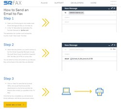 With SRFax, you just have to follow these three simple steps for email-to-fax service.