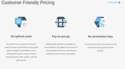 Google promises customer-friendly pricing with no upfront costs or termination fees. Users pay for their services on an as-needed basis.