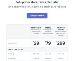 To use Shopify Payments, users must subscribe to Shopify's software, which costs between $9 for the Lite plan (not pictured) and $299 for the Advanced plan. An advantage to using Shopify or Shopify Advanced is lower processing costs.